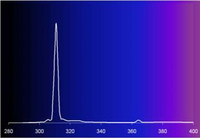Hogyan használhatunk ultraibolya lámpát psoriasis kezelésére?