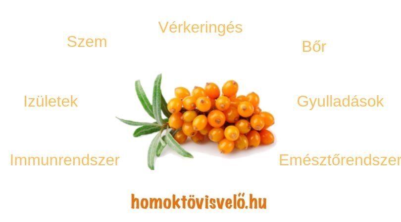 Pikkelysömör, psoriasis - Természetes termékek: Medicannabis, Holt-tengeri só
