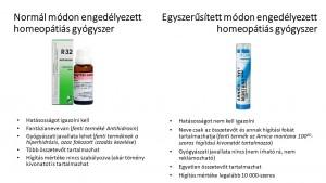 milyen homeopátiás gyógyszerek pikkelysömörhöz