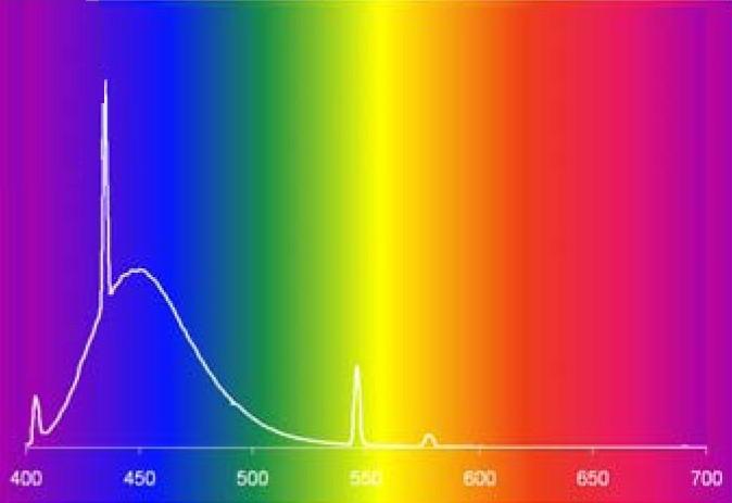 ultraibolya lámpa pikkelysömör kezelésére